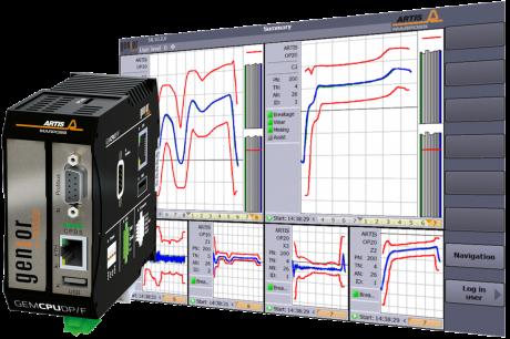 Sistema Modular para Monitorización de Proceso y Herramienta