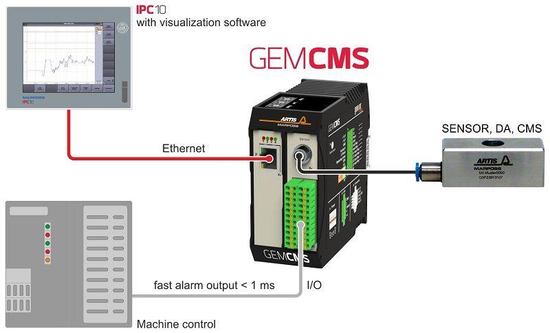GEMCMS-002-EN