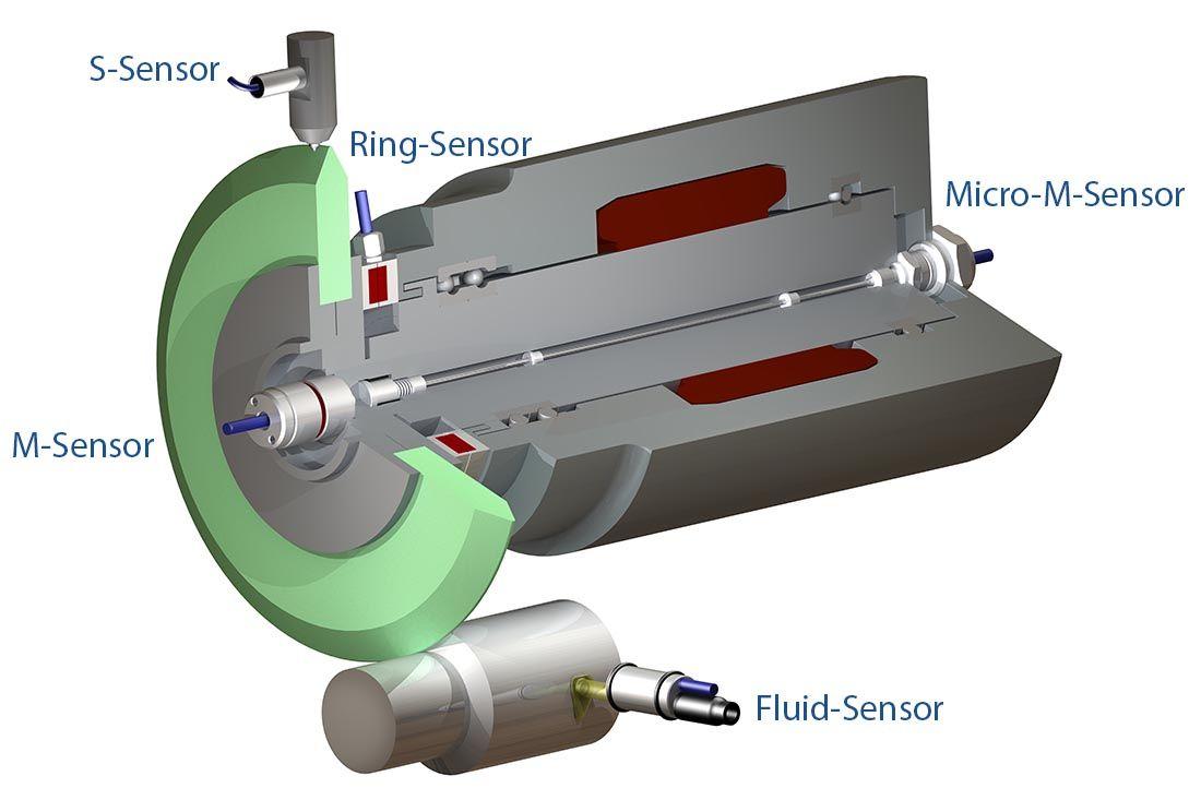 Acoustic Emission Sensors For Grinders Sensors